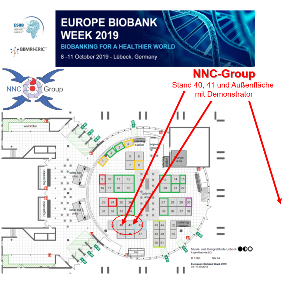 NNC-Group - NNC-LIN MS UG - Latest - October 2019 - Europe Biobank Week 2019